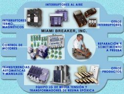 Miami Breaker Inc